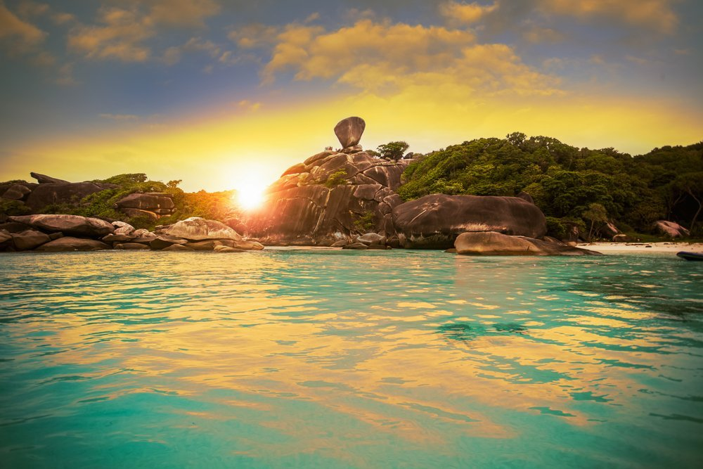 Tropical Island Sun: Midnight Sun And Polar Nights: What Are They And Why Do