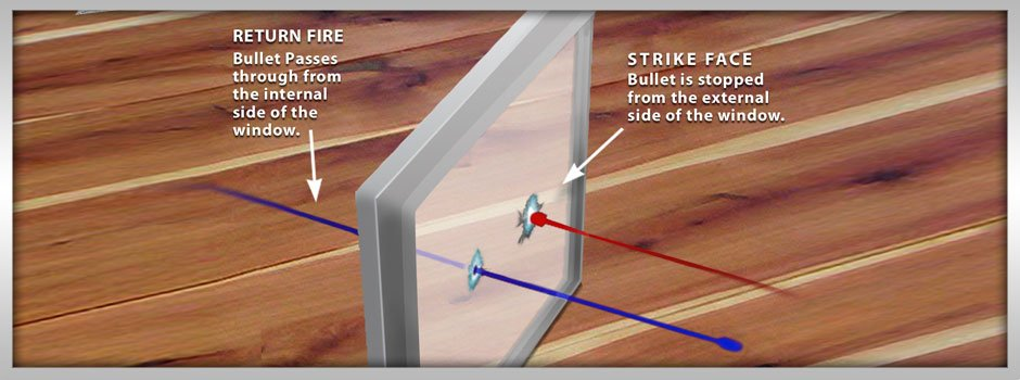 Bullet Resistant Glass How It Does What It Does