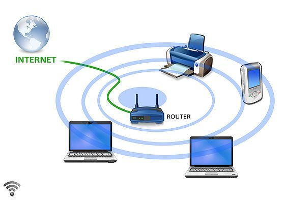 what is wifi what does wifi mean how does wifi work. Black Bedroom Furniture Sets. Home Design Ideas
