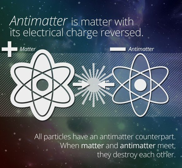 the sources and uses of antimatter I completely understand the difficulties of making and storing antimatter, so i am not talking about the mechanism or the way of doing it.