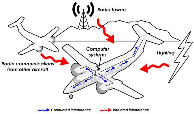 P 0996b43f80cb2d8b as well RZ7t 7139 in addition Ordinary Differential Equations A Review Of Basic Solutions also Document furthermore Lt1738. on electromagnetic interference