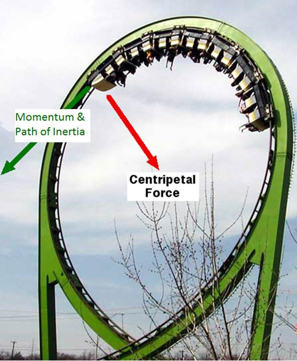 What Goes Up And Down Without Moving >> Why Don't We Fall Off When a Roller Coaster Goes Upside-Down? » Science ABC