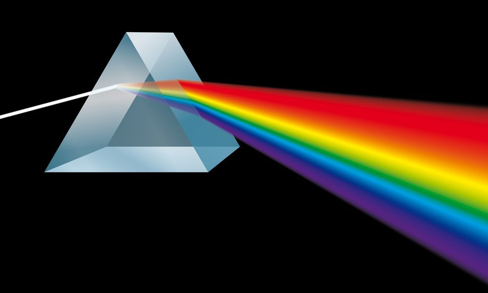 How Many Colors Are There In A Rainbow? Why Don't You See ...