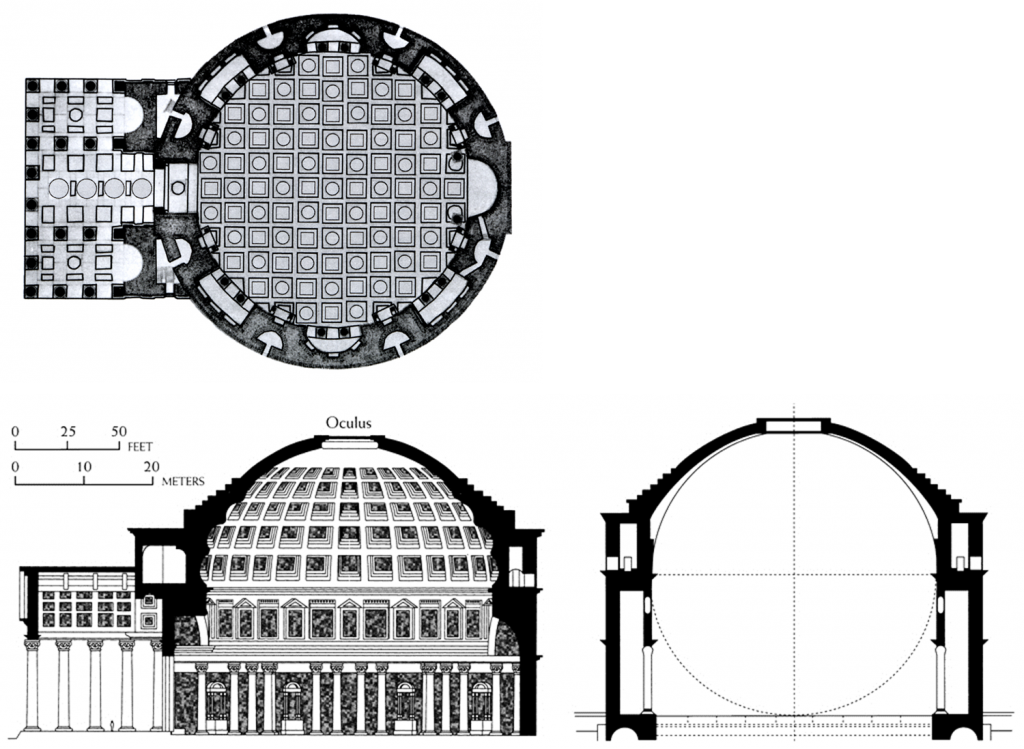 How Science Shaped The Pantheon Of Rome ABC