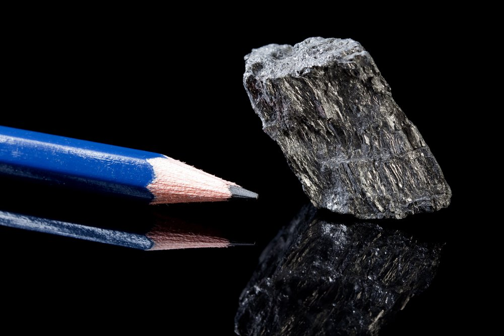 Uses Of Natural Graphite
