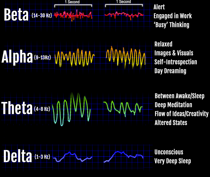 Human Emotion Detection via Brain Waves Study by Using ...