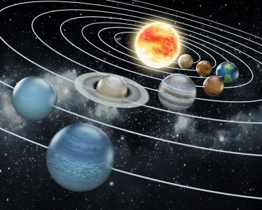 Solar system 208294861