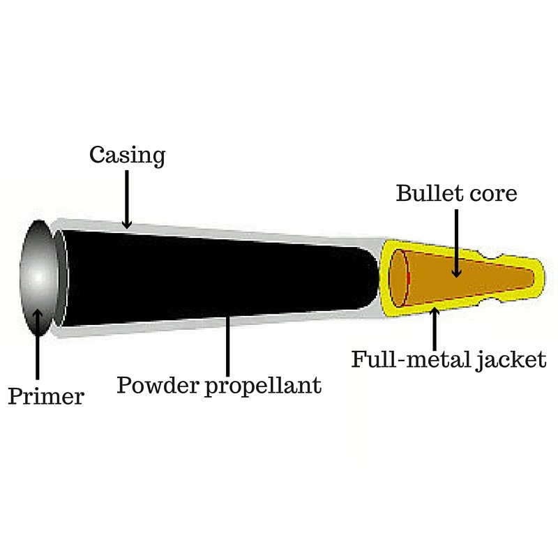Powder propellant