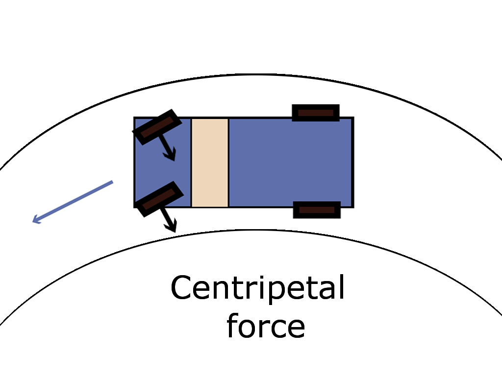 how to find centripetal force