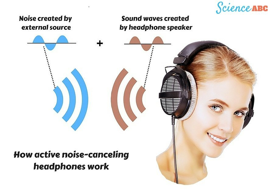 Why Are Noise-Canceling Headphones Less Effective At