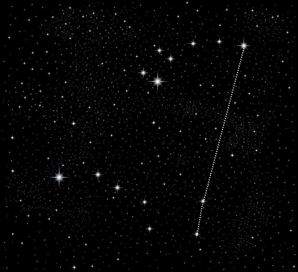 big dipper pole star