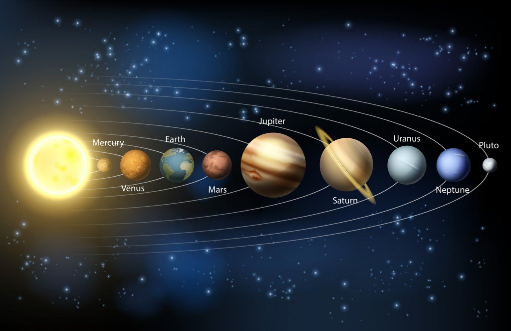Image result for 9 planet of solar system