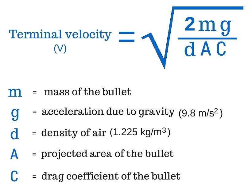 Terminal velocity calculation formula