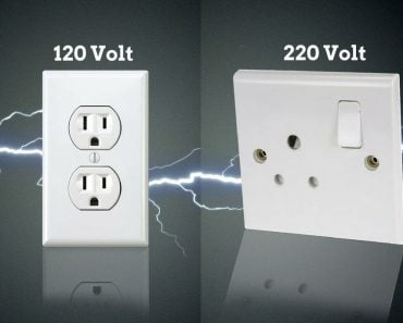 Different Countries Power socket