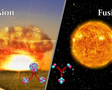 Nuclear Fusion versus Nuclear Fission