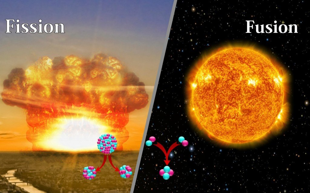 Whats the difference between nuclear fusion and nuclear fission whats the difference between nuclear fusion and nuclear fission science abc ccuart Image collections
