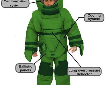 Advanced Bomb Suit details