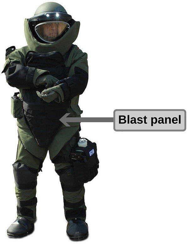 Blast panel
