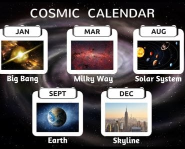 Cosmic Calendar: History of The Universe In Just 365 days