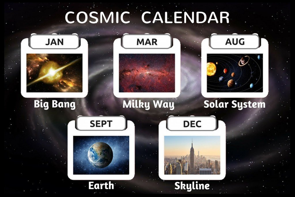 Cosmic Calendar.The Cosmic Calendar History Of The Universe In Just 365 Days