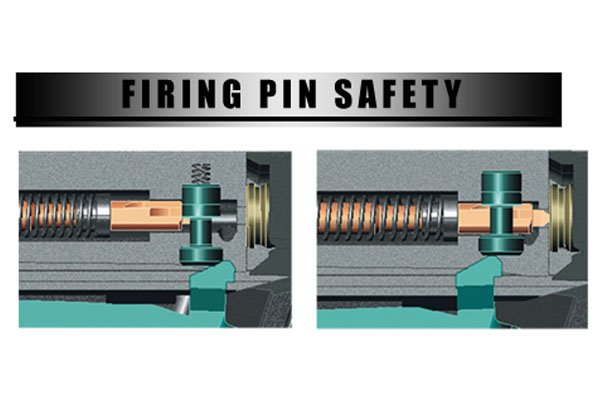 Firing Pin Block (Photo Credit: PersonalDefenseWorld.com)