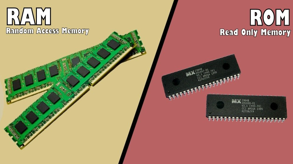 RAM vs ROM: What Are The Differences Between ROM And RAM?