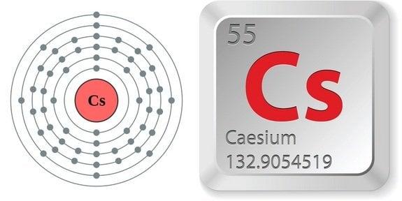 cesium-set