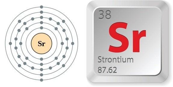 strontium-set