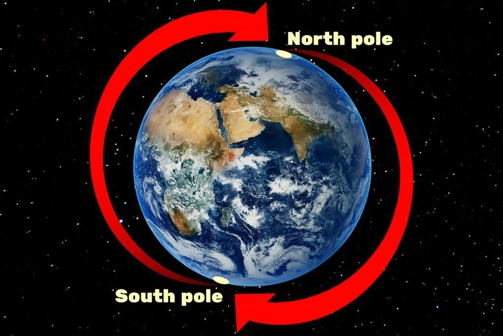 What Would Happen If the North and South Poles Were Flipped