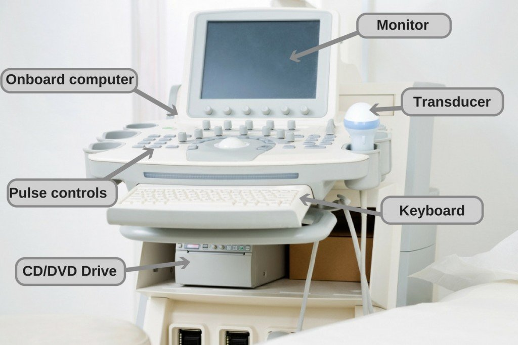 Ultrasound machine parts