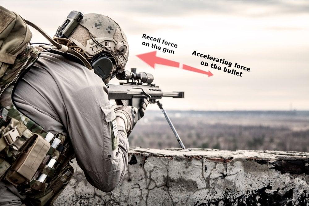 sniper firing a bullet