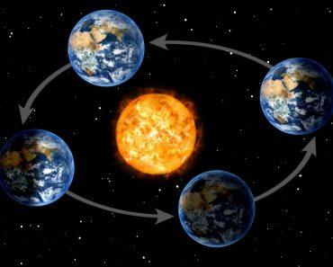 Earth revolution