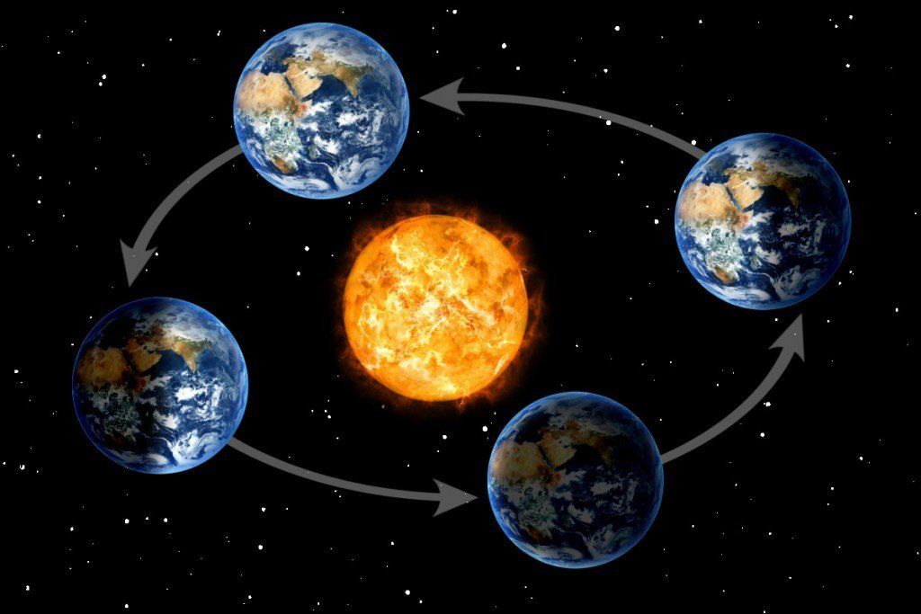 is earth always in the same location on your birthday science abc