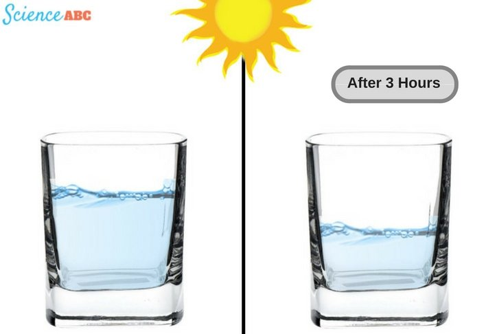Water evaporate in glass