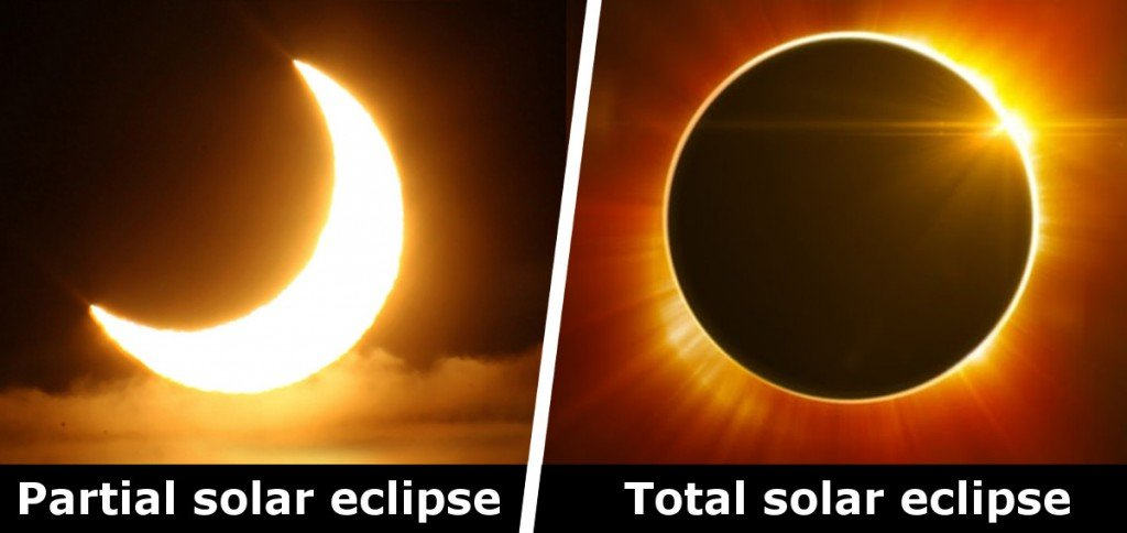 Partial Solar Eclipse & Total Solar Eclipse