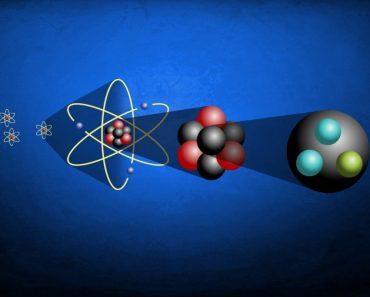 Quarks, atom