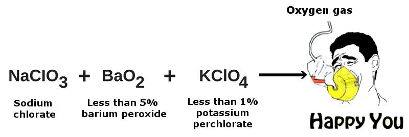 Oxygen generator happy you formula