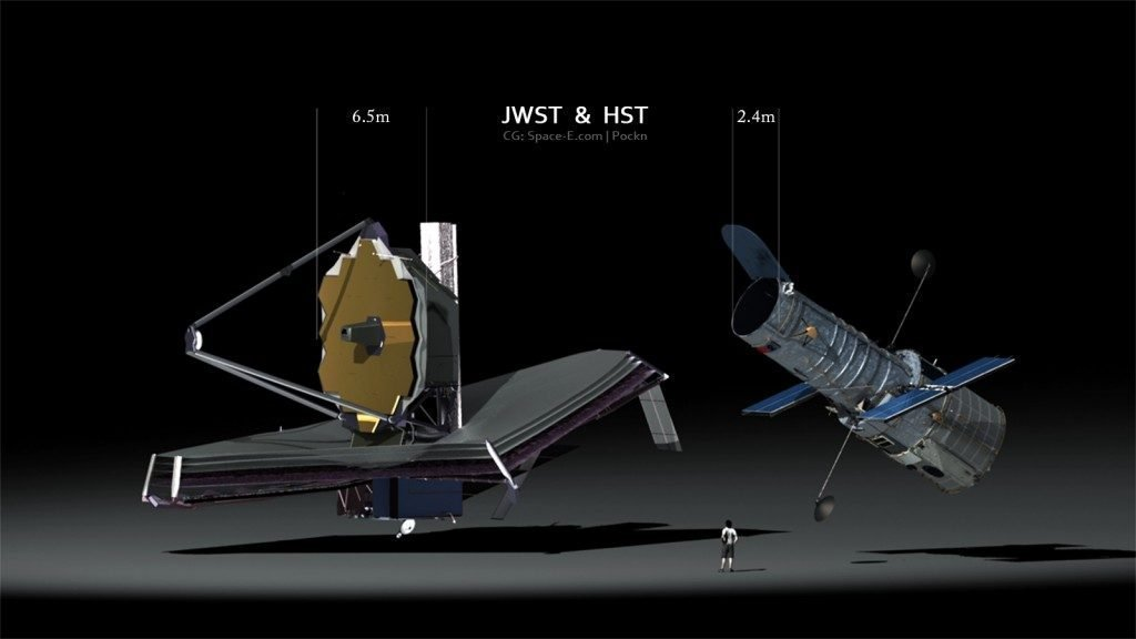 The Hubble vs The James Webb Telescope