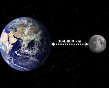 Earth & moon distance 384400km