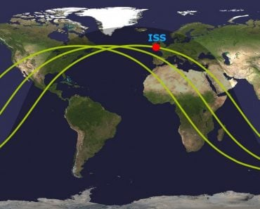 ISS Orbit on world map featured