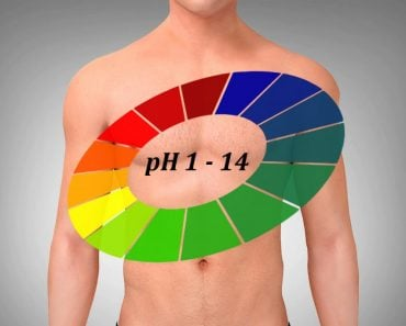 What Is The Ideal pH Of The Body?