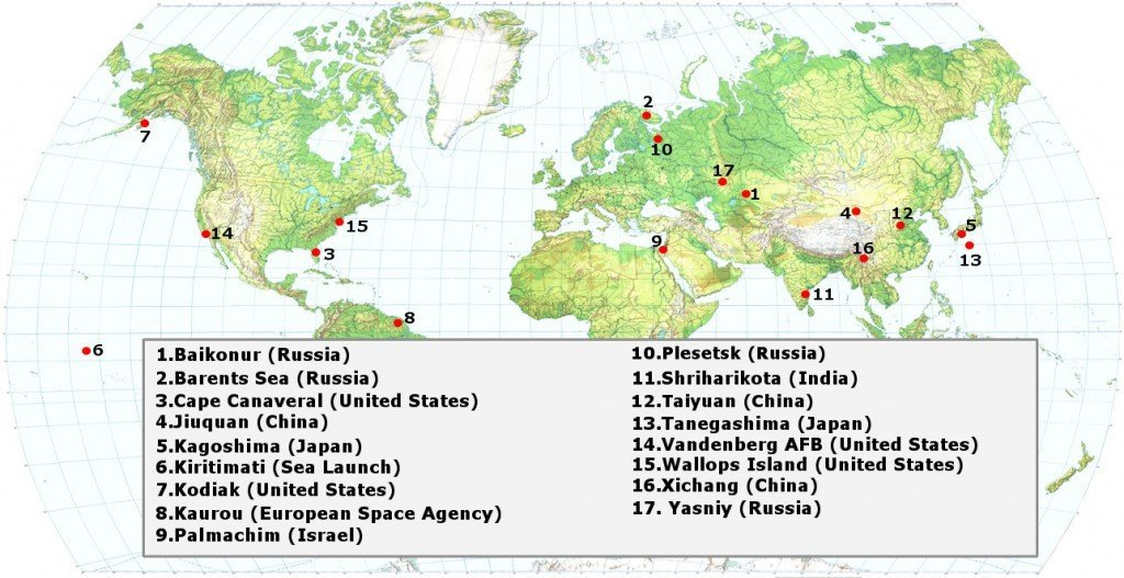 Launch sites all over the world