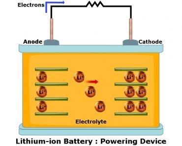 Li On Battery1 2