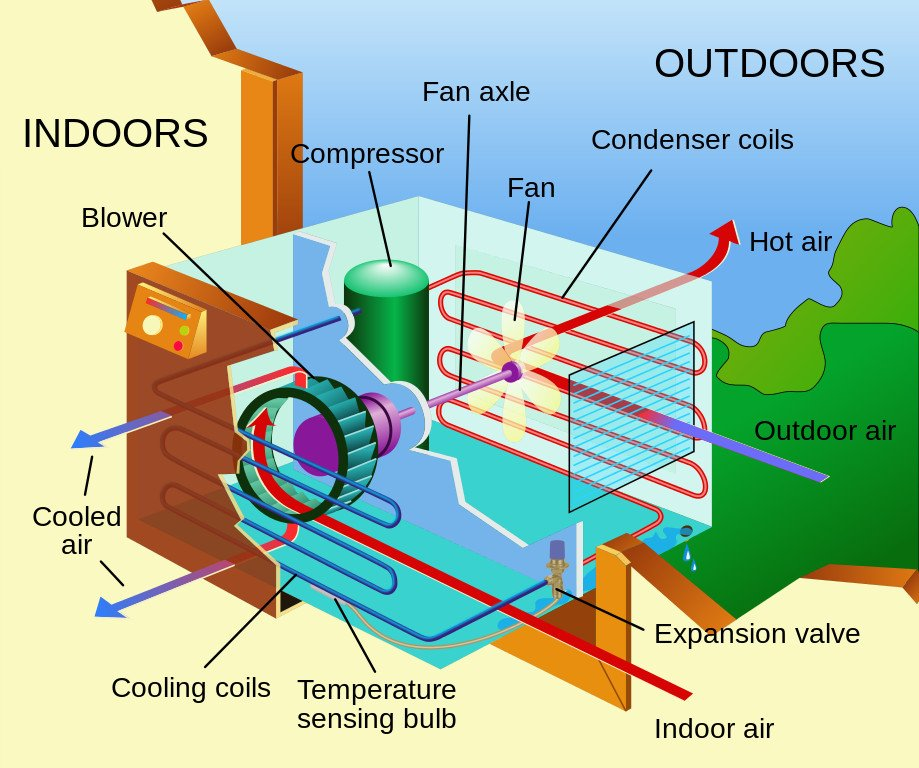 Car Air Conditioner Electrical Wiring Hermawan39s Blog Refrigeration