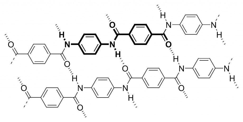Molecular structure of Kevlar