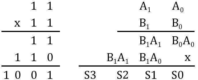 How Do Calculators Work Science Abc