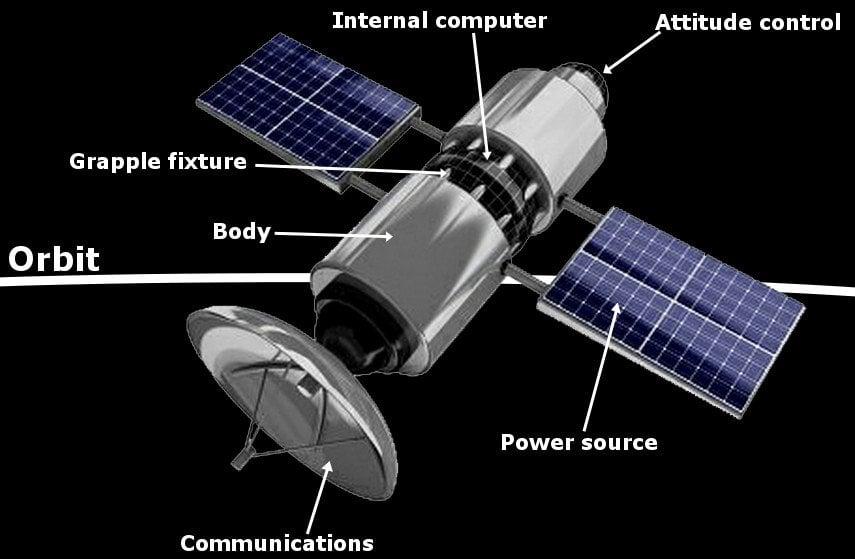 How Do Satellites Work Science ABC - Satelite image