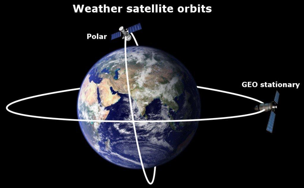 How Do Satellites Work? » Science ABC
