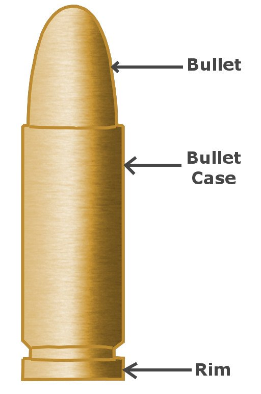 a bullet in barrel diagram a symbol in circuit diagram for a wire