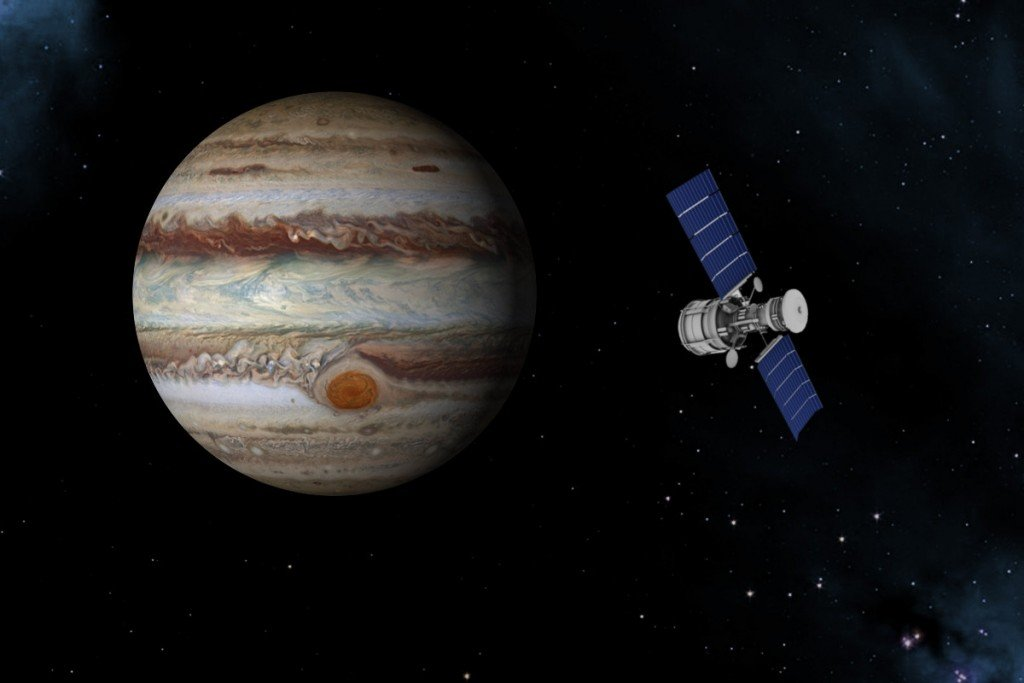 How Long Will It Take To Get To Jupiter Scienceabc